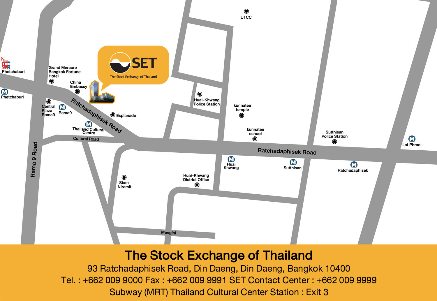Stock exchange of thailand trading system
